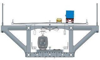 Sección Puente de Oresund