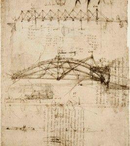 Códice Atlántico, f. 855r