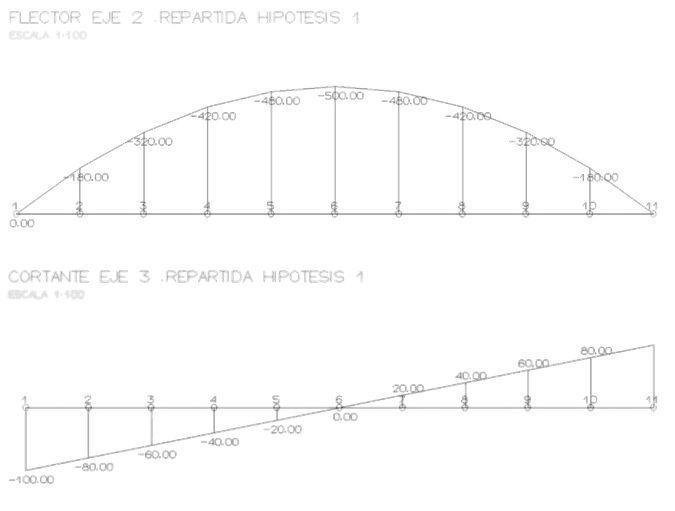 graficop2