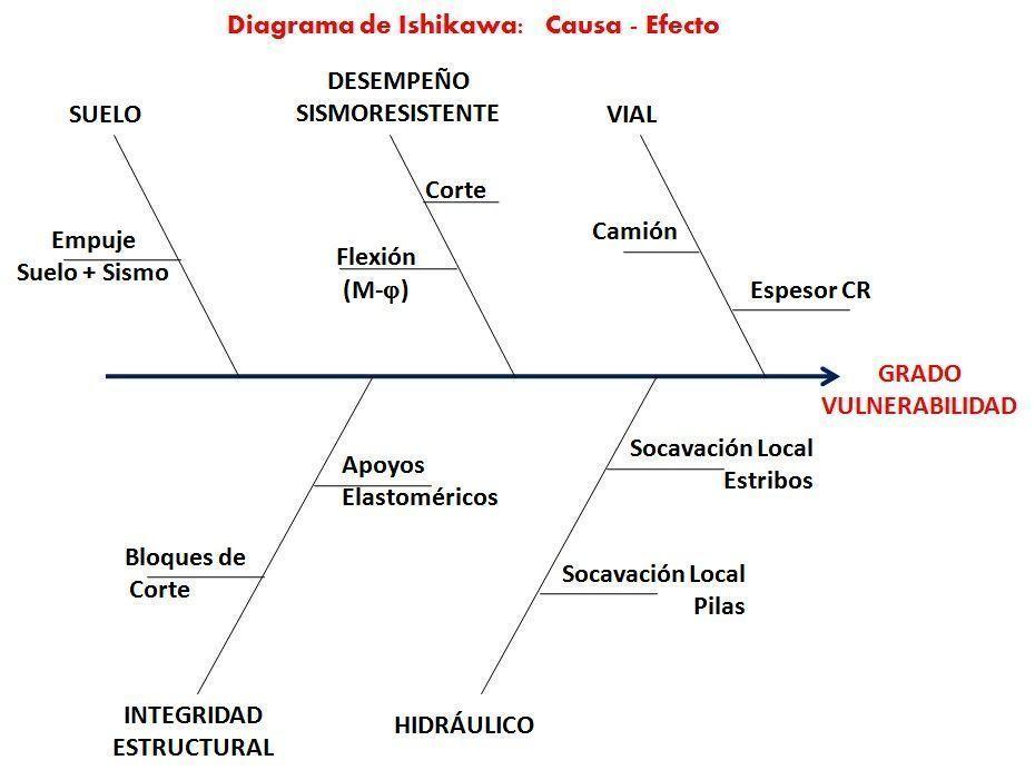 diagrama_ishikaw.png