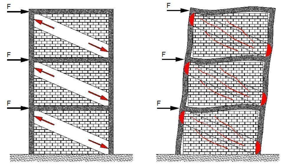 Ladrillo antisismico porticos 2