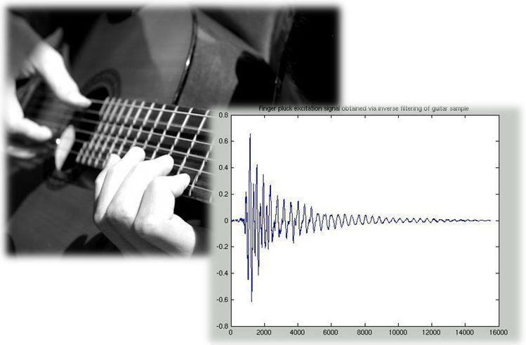 Guitarra y frecuencia