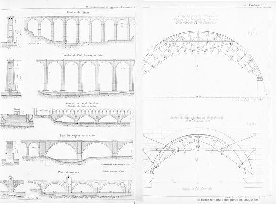 puente de fabrica