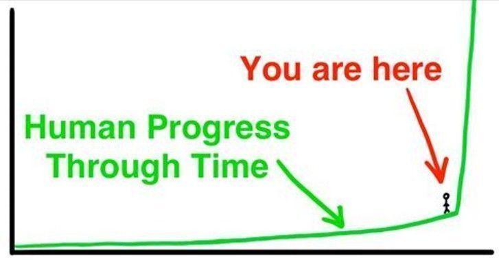 Extraída del excelente blog: waitbutwhy.com
