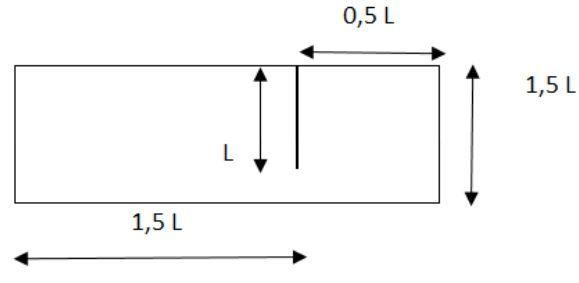 Dimensionado para malla en Plaxis/PHASES. ( De la Fuente 2002)