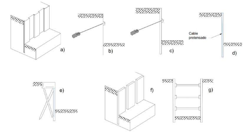 Tipologías de estructuras de contención flexible. ( Fuente: UPM).