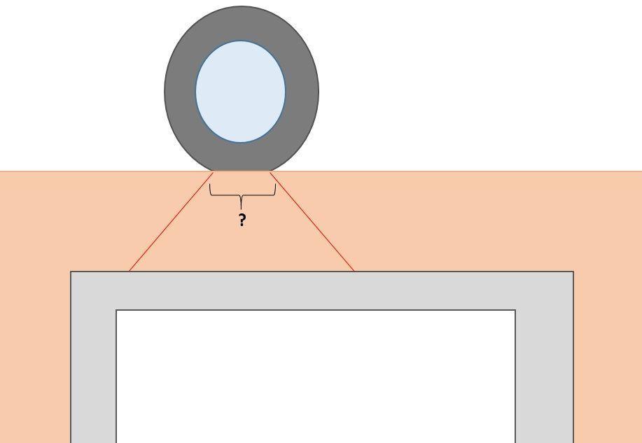 reparto-cargas-rueda-terreno