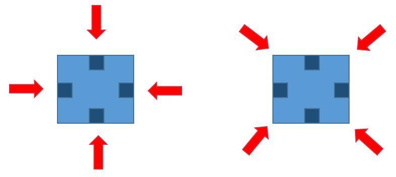 A la izquierda, direcciones del viento que se habían tenido en cuenta el cálculo de la torre. A la derecha, las direcciones que resultaron las mas desfavorables.