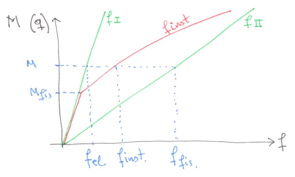 5-flechas
