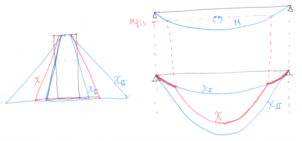 6-flechas