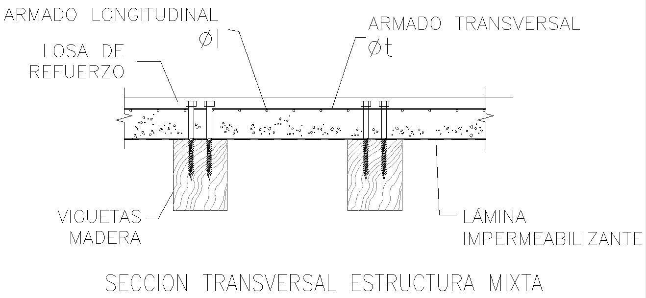 Estructuras mixtas madera-hormigón en flexión - Estructurando