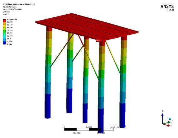 Análisis de una plataforma off-shore.  Examen del modulo Experto resuelto con ANSYS. Noviembre 2014