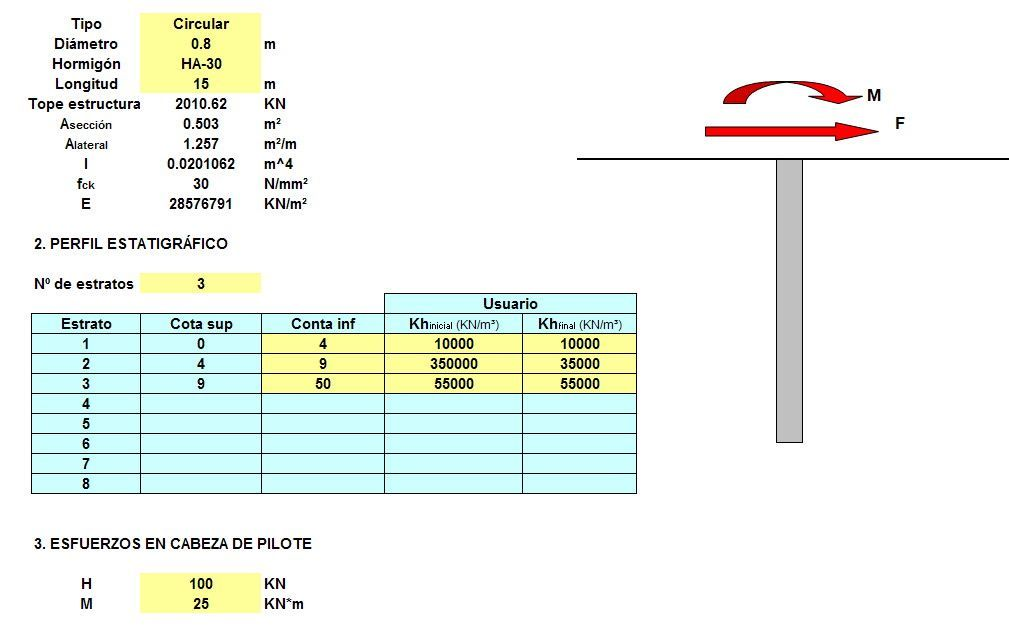 hoja de calculo esfuerzos laterales en pilotes