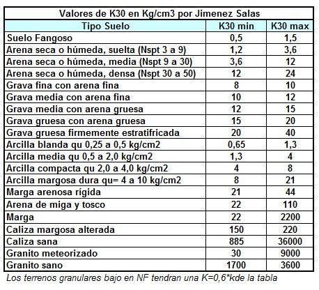 k30_jimenez_salas