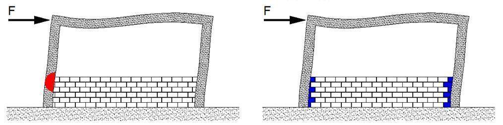 Ladrillo antisismico porticos 6
