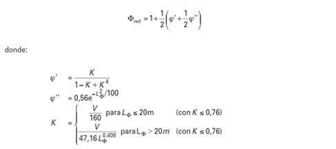 coeficiente de impacto