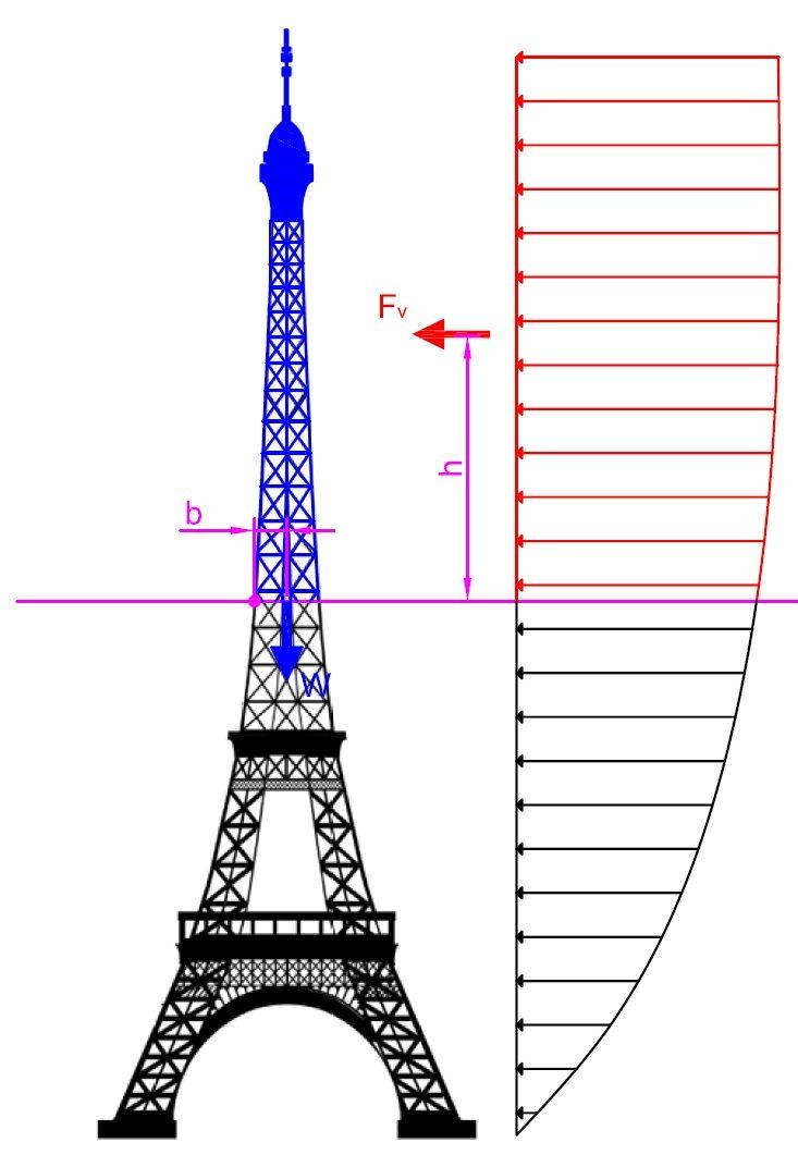 torre_eiffel_viento