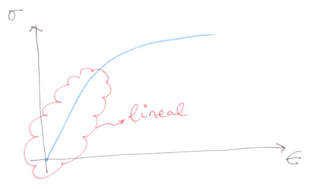 2-flechas